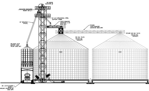 grain storage  drying and handling systems